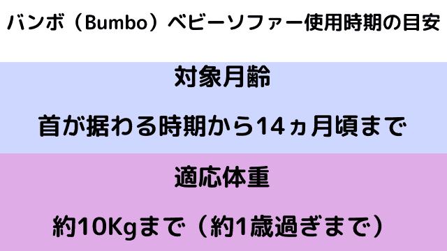 バンボはいつからいつまで使えるかというとバンボは、生後3カ月・4カ月頃から14カ月頃まで利用できます